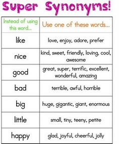 Printables Synonyms List For Kids synonyms words list for kids scalien scalien